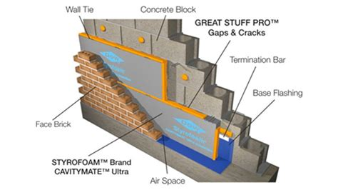 Cost To Build A House In Michigan taking charge with ultra air barrier wall system
