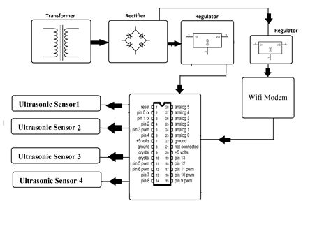 cat5 data wiring diagram cat5 wiring diagram exles