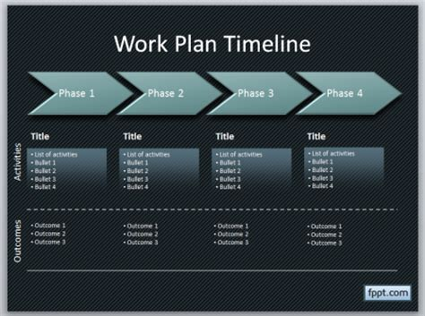 templates powerpoint work work plan template powerpoint how to create a work plan