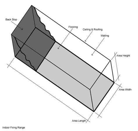shooting range plans indoor shooting range drawings free lf free indoor firing range blueprint the firing line