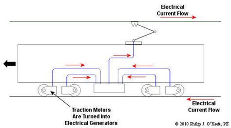 brake resistor working working principle of braking resistor 28 images working principle of braking resistor 28