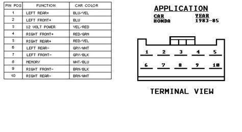 honda accord wiring diagram   radio