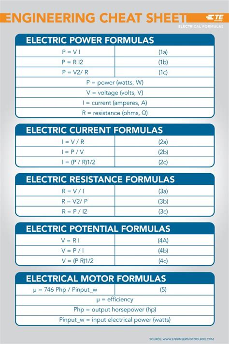 Engineering Cheat Sheet Electrical Systems Formulas Cheat