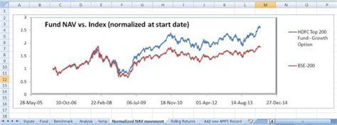Pdf Index Fund Calculation fund returns calculator fund performance