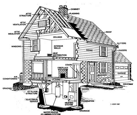hib operating systems photo pages home inspection