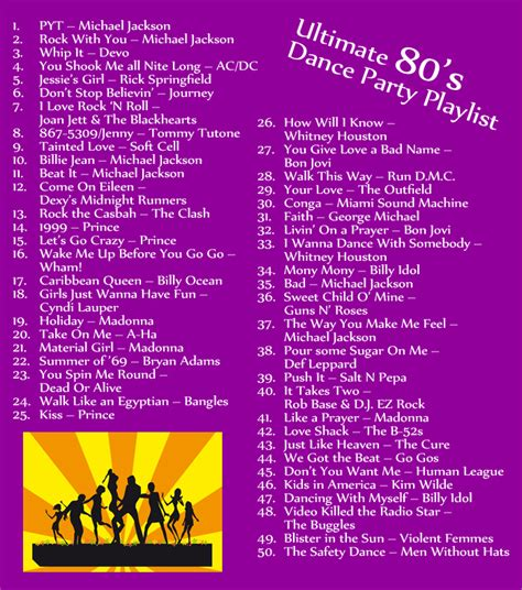 80s Playlist the 80s playlist for your 80 s themed the