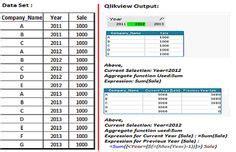 qlik sense set analysis tutorial qlikview dashboard exle qv digest pinterest