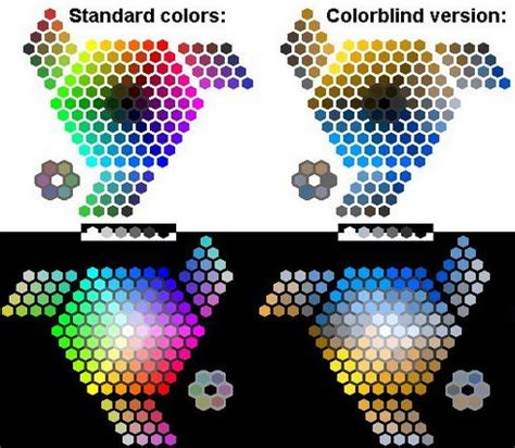 term for color blindness color blind interactivedesigning