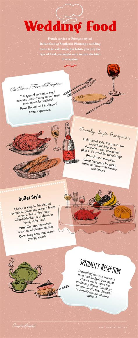 Wedding Reception Food by Wedding Food How To Choose A Reception Style Infographic