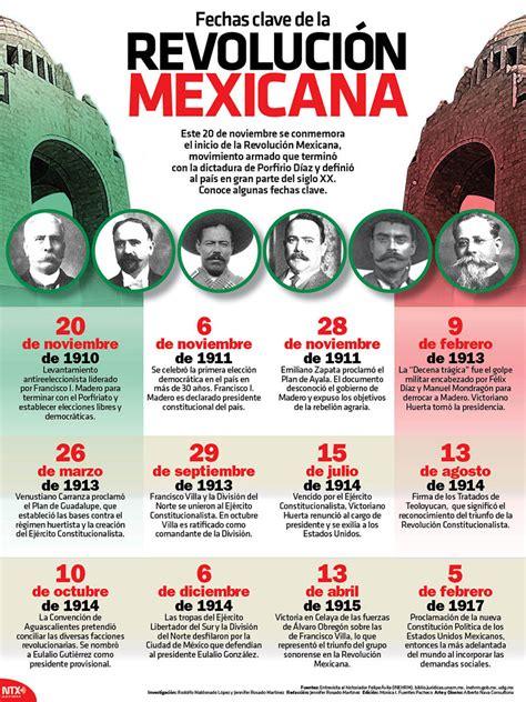 Imagenes De La Revolucion Mexicana Con Informacion | fechas clave de la revoluci 243 n mexicana poblaner 237 as en l 237 nea