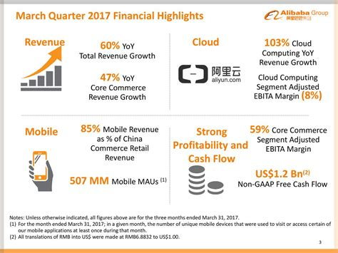 alibaba revenue 2017 alibaba group holding limited 2017 q4 results earnings