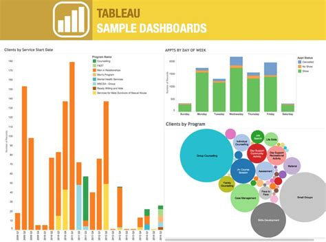 tableau templates athena offers access to innovative tableau dashboard