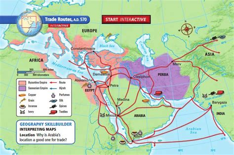 ottoman empire trade goods title of map helps us understand what the map is showin