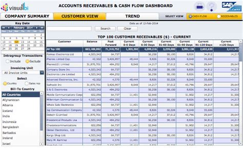 how to calculate aging of accounts receivable in excel