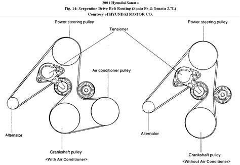 hyundai sonata serpentine belt drive belt tensioner belt routing diagrams 2001 hyundai