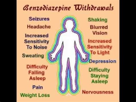 Detox Pills For Xanax by Benzodiazepine Withdrawal Symptoms Benzo Withdrawal