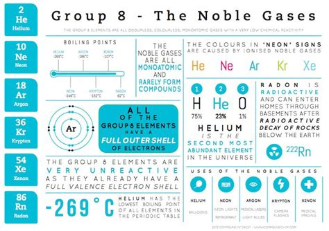 sciencelanguagegallery ks3 the periodic table