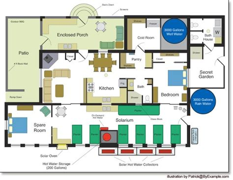 eco home design plan energy efficient for eco friendly