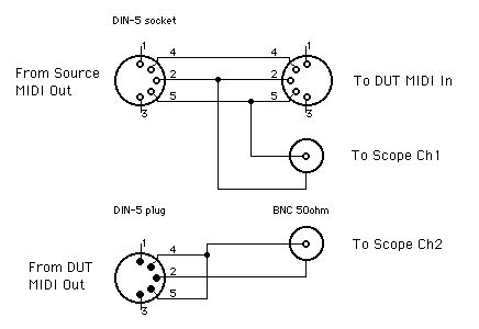 midi cable wiring hinton instruments professional midi guide page 5