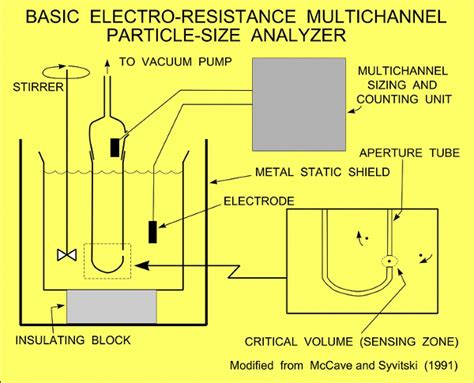 basics about resistors basics of resistors design note 28 images gate designs design igbt gate resistor usgs open