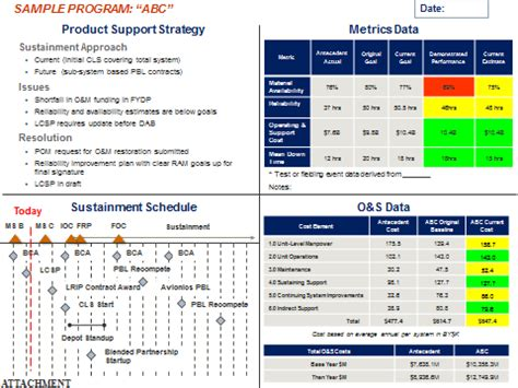 sustainment plan template chapter 4 cycle sustainment 10 11 2018