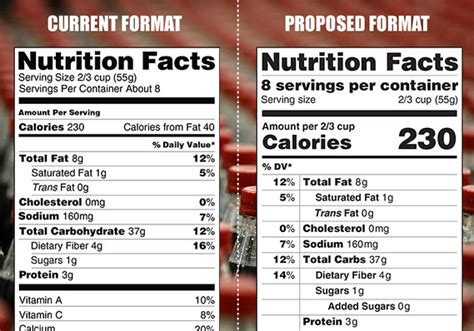Fda Proposes Calorie Counts On Menus by How New Fda Labels Will Change Your Food Marketwatch