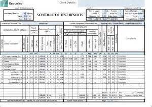 periodic testing and inspection part p 17th edition