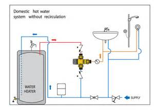 check valve thermostatic wiring diagram best free
