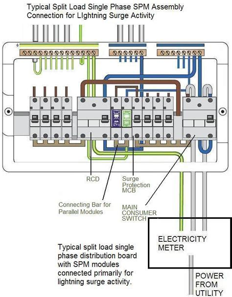 wiring diagram distribution board key switch ceiling fan