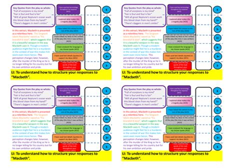 macbeth themes pdf aqa gcse english literature macbeth structuring