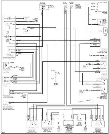 volkswagen passat 2001 wiring diagrams guide and manuals