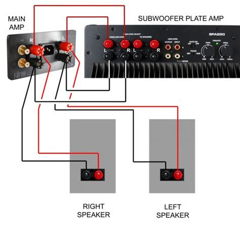 home theater subwoofer wiring diagram stereo receiver