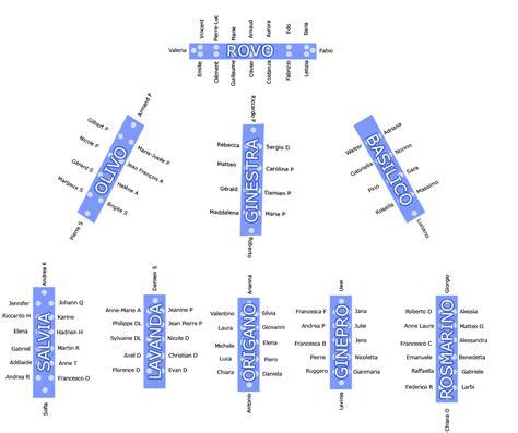 plan de table en plan de table piano tavoli arnaud
