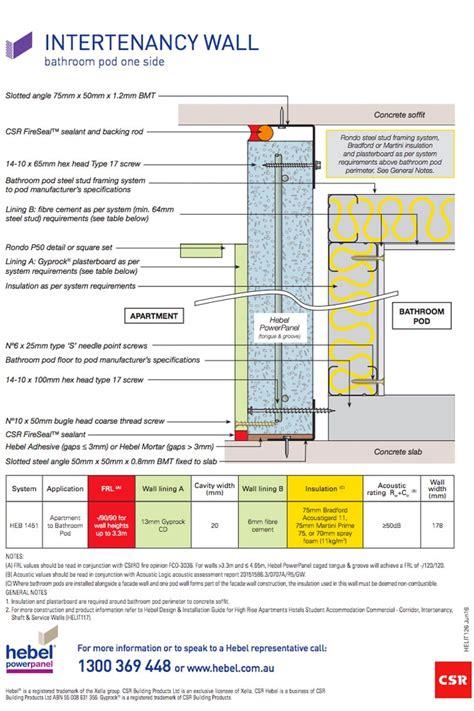 appartment rating apartments csr hebel