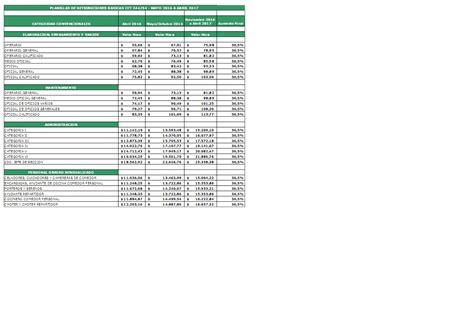 anses salario aumento de septiembre 2016 tabla salarial de anses anses salario 2016