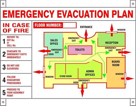 Evacuation Floor Plan Template by What Is Disaster Recovery Plan Definition Software System