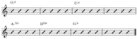 minor swing chord progression how to play 6th chords on guitar jamie holroyd guitar