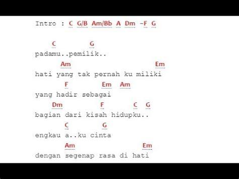 download mp3 cakra khan kisah cintaku free downloads music kunci gitar lagu cakra khan mengingat