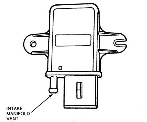 repair guides components systems manifold absolute pressure sensor autozone com repair guides components systems manifold absolute pressure sensor autozone com