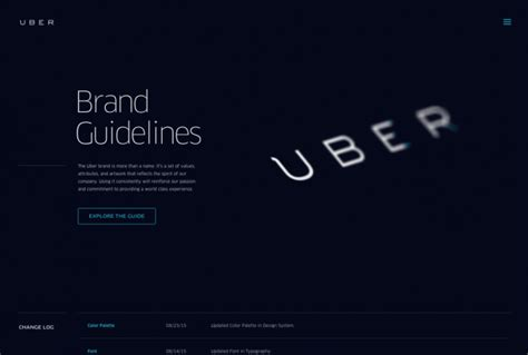 Design Language Guidelines | defining the online style guide in ux humanising