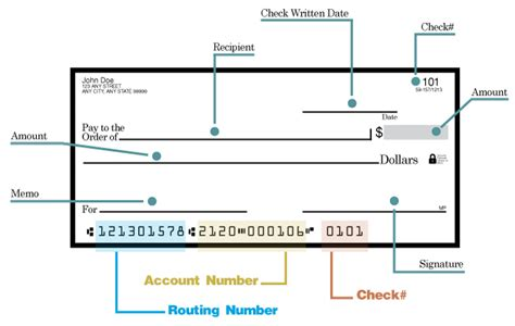 bank routing number central pacific bank routing number information