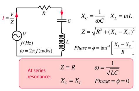 inductor q calculator calculate inductance in rlc circuit 28 images rlc calc resistance inductance capacitor