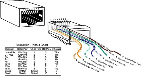 rj45 wiring 16 types of computer ports and their functions