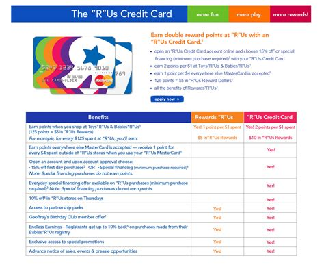 toys r us login how to apply for a toys r us credit card