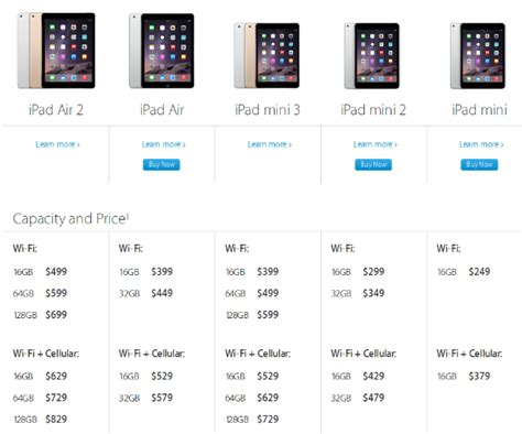 Spesifikasi Tablet Apple 4 harga tablet apple air tablet apple terbaru auto