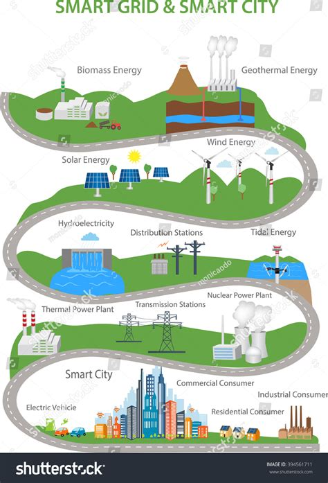 grid layout en francais smart grid concept industrial smart grid stock vector