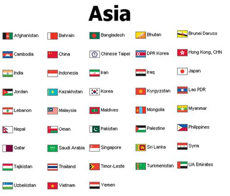 names of countries in and asian countries names list pictures to pin on
