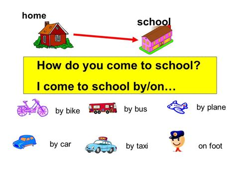 how do you a to come unit 2 ways to go to school part a let s talk ppt