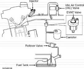 Volvo 850 Exhaust System Diagram 1998 Volvo S70 Engine 1998 Free Engine Image For User