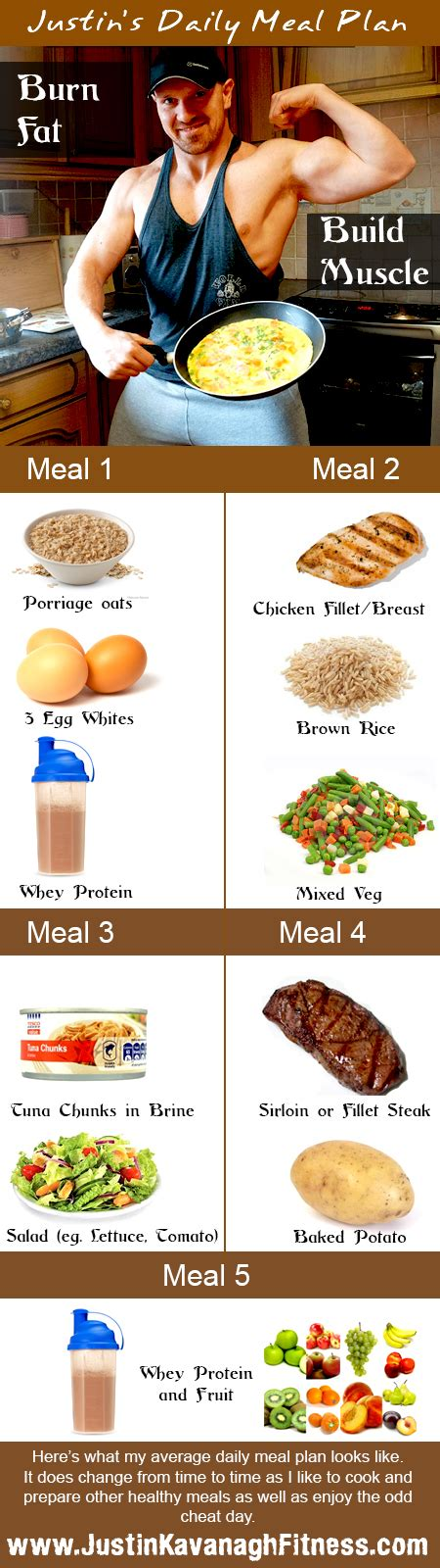 healthy fats for getting ripped my workout and diet plan to get big and ripped